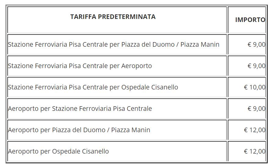 Taxi - Come andare dall'aeroporto di Pisa al centro